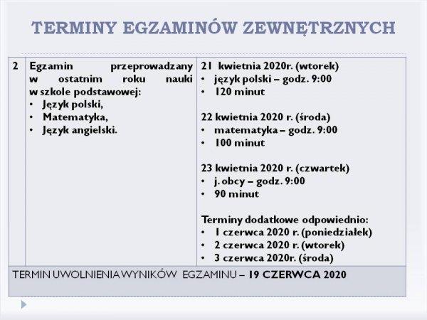 terminy_egzamonow_zewnetrznych