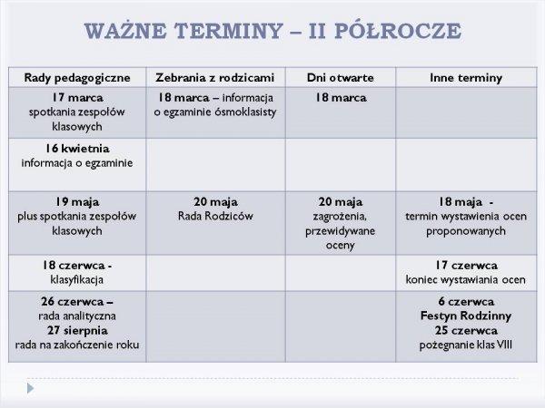 wazne_terminy_2polrocze